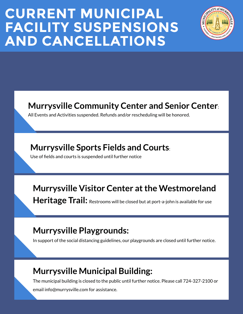 Municipal Closures COVID-19