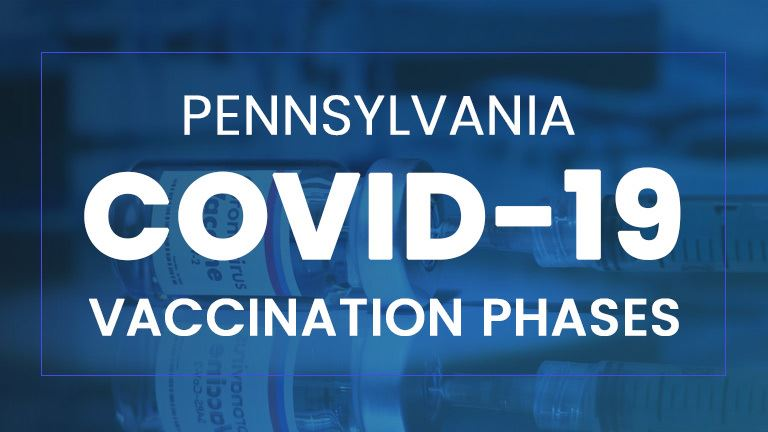 PA-covid-19-vaccination-phases