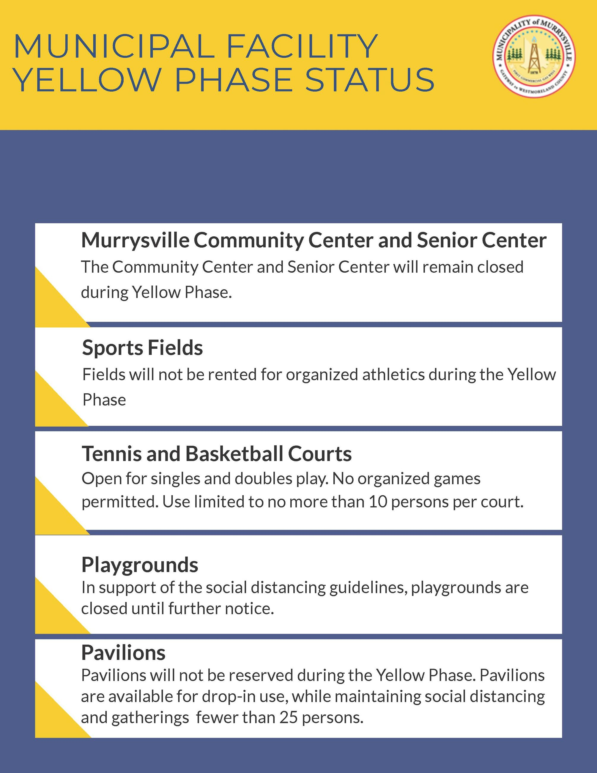 Facility status yellow phase